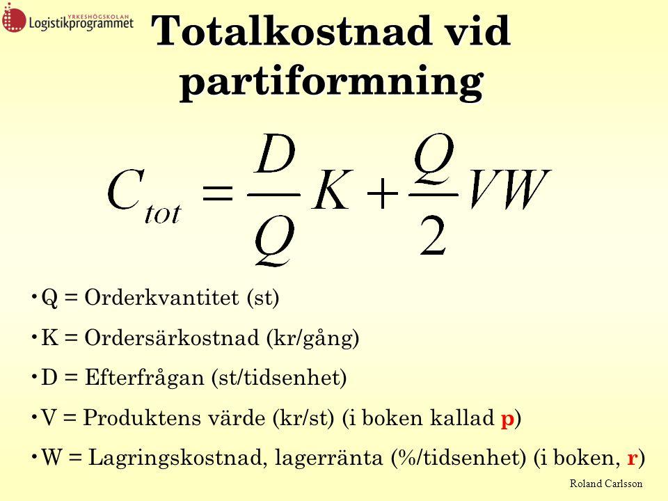Roland Carlsson Totalkostnad vid partiformning Q = Orderkvantitet (st) K = Ordersärkostnad (kr/gång) D = Efterfrågan (st/tidsenhet) V = Produktens vär