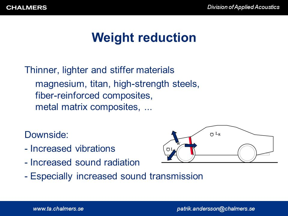 www.ta.chalmers.sepatrik.andersson@chalmers.se Division of Applied Acoustics Introduction to Sound and Vibration Ex.