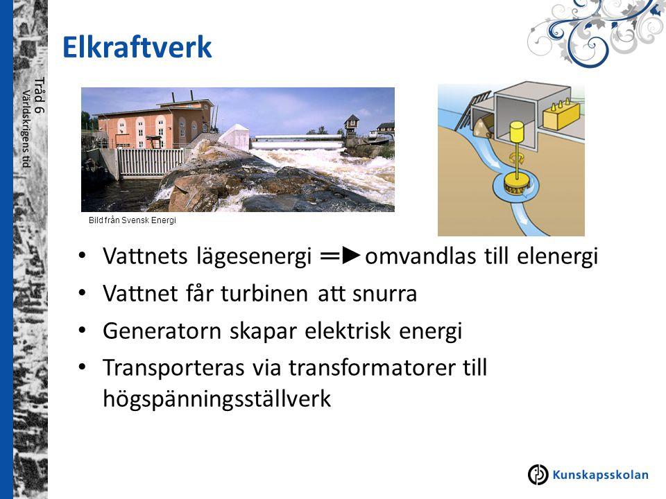 Elkraftverk Vattnets lägesenergi ═► omvandlas till elenergi Vattnet får turbinen att snurra Generatorn skapar elektrisk energi Transporteras via trans