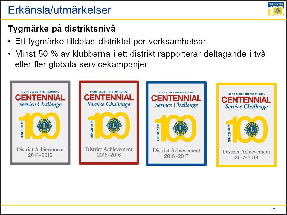 21 Erkänsla/utmärkelser Tygmärke på distriktsnivå Ett tygmärke tilldelas distriktet per verksamhetsår Minst 50 % av klubbarna i ett distrikt rapporterar deltagande i två eller fler globala servicekampanjer