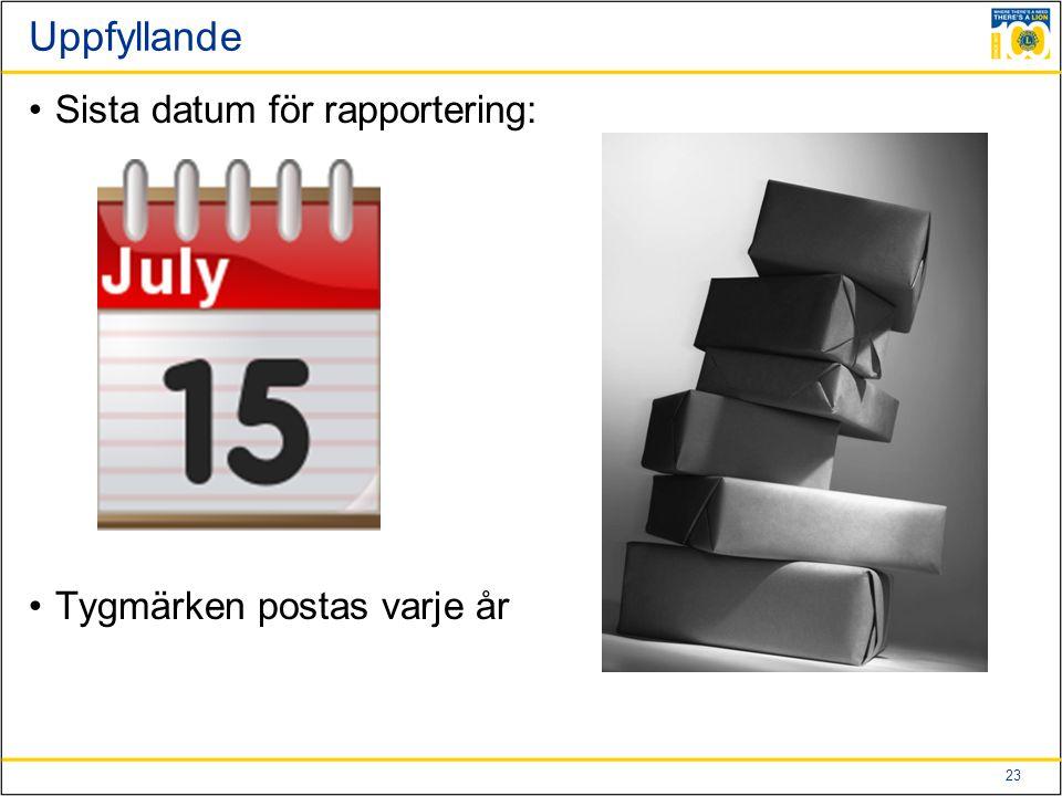 23 Uppfyllande Sista datum för rapportering: Tygmärken postas varje år