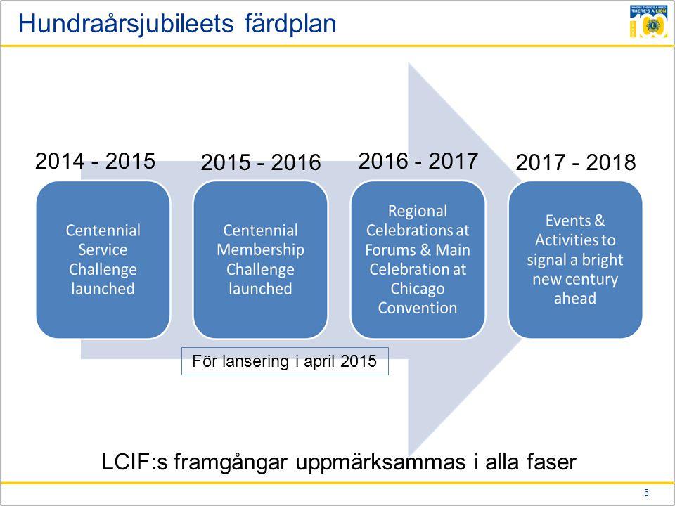 5 Hundraårsjubileets färdplan LCIF:s framgångar uppmärksammas i alla faser 2014 - 2015 2015 - 2016 2016 - 2017 2017 - 2018 För lansering i april 2015