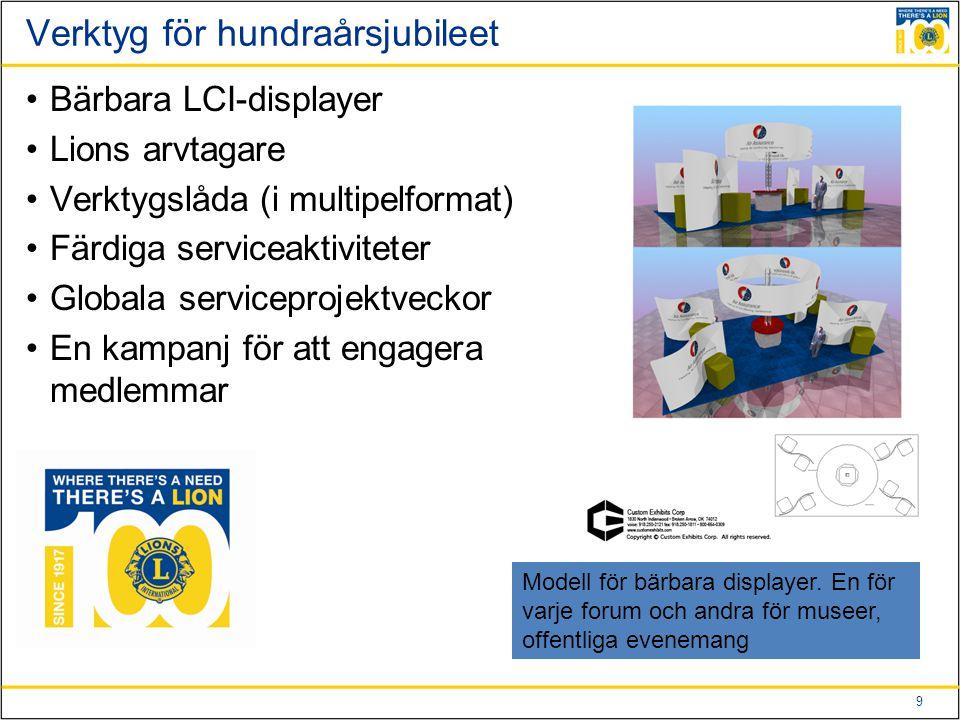 9 Verktyg för hundraårsjubileet Bärbara LCI-displayer Lions arvtagare Verktygslåda (i multipelformat) Färdiga serviceaktiviteter Globala serviceprojektveckor En kampanj för att engagera medlemmar Modell för bärbara displayer.