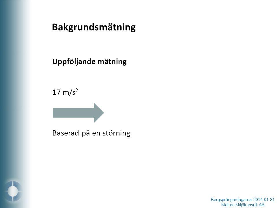 Bergsprängardagarna 2014-01-31 Metron Miljökonsult AB Uppföljande mätning 17 m/s 2 Baserad på en störning Bakgrundsmätning