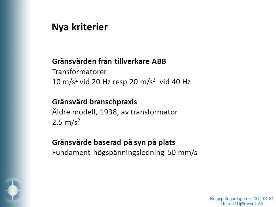 Bergsprängardagarna 2014-01-31 Metron Miljökonsult AB Gränsvärden från tillverkare ABB Transformatorer 10 m/s 2 vid 20 Hz resp 20 m/s 2 vid 40 Hz Gränsvärd branschpraxis Äldre modell, 1938, av transformator 2,5 m/s 2 Gränsvärde baserad på syn på plats Fundament högspänningsledning 50 mm/s Nya kriterier