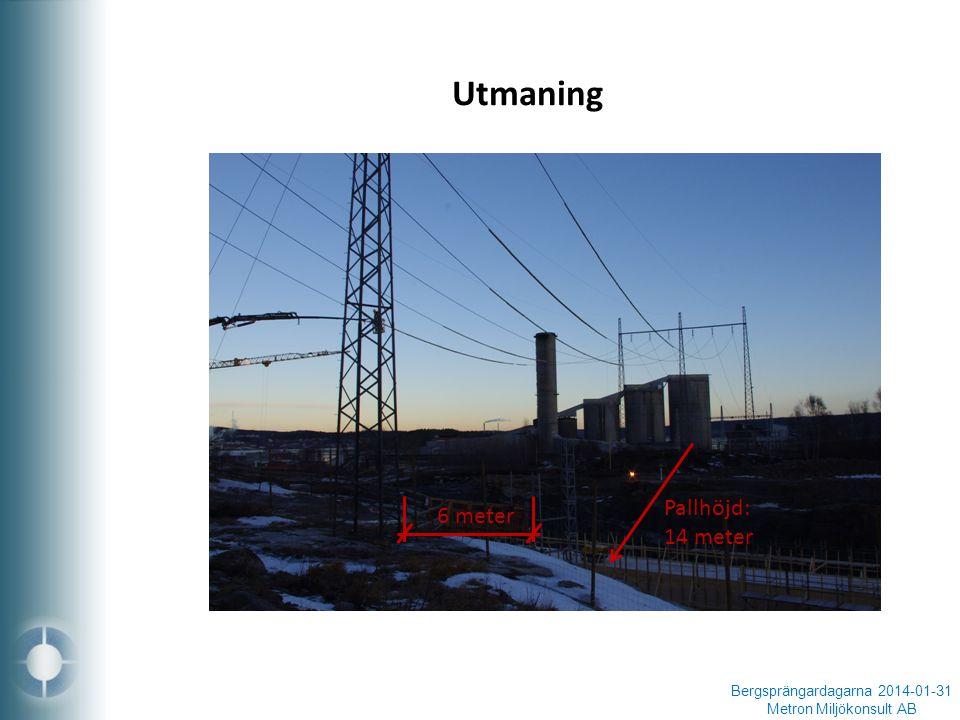 Utmaning 6 meter Pallhöjd: 14 meter Bergsprängardagarna 2014-01-31 Metron Miljökonsult AB