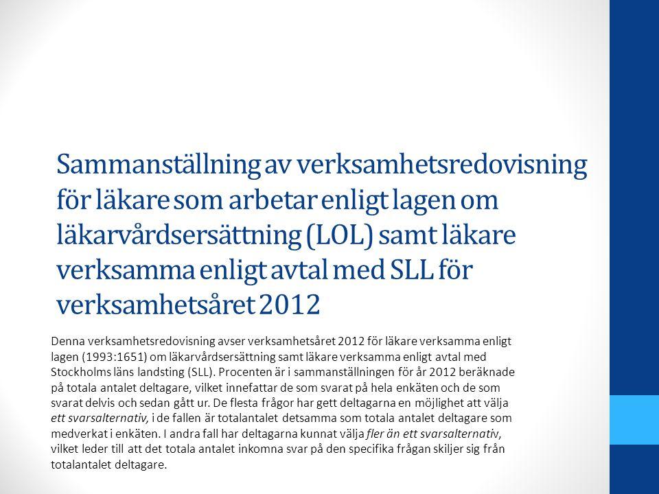 Sammanställning av verksamhetsredovisning för läkare som arbetar enligt lagen om läkarvårdsersättning (LOL) samt läkare verksamma enligt avtal med SLL för verksamhetsåret 2012 Denna verksamhetsredovisning avser verksamhetsåret 2012 för läkare verksamma enligt lagen (1993:1651) om läkarvårdsersättning samt läkare verksamma enligt avtal med Stockholms läns landsting (SLL).