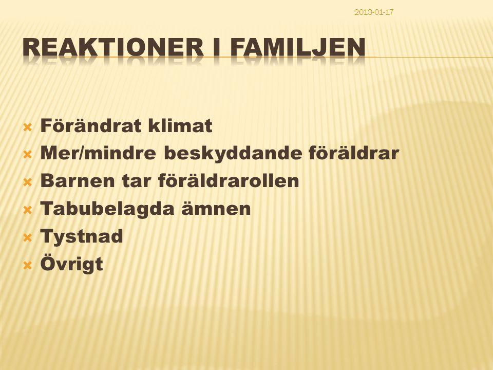  Förändrat klimat  Mer/mindre beskyddande föräldrar  Barnen tar föräldrarollen  Tabubelagda ämnen  Tystnad  Övrigt 2013-01-17