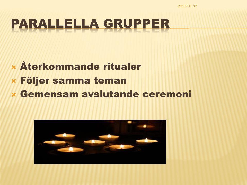  Återkommande ritualer  Följer samma teman  Gemensam avslutande ceremoni 2013-01-17