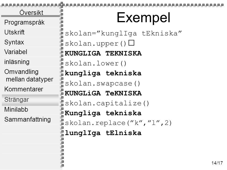 Översikt Programspråk Utskrift Syntax Variabel inläsning Omvandling mellan datatyper Kommentarer Strängar Minilabb Sammanfattning 14/17 Exempel skolan= kunglIga tEkniska skolan.upper() KUNGLIGA TEKNISKA skolan.lower() kungliga tekniska skolan.swapcase() KUNGLiGA TeKNISKA skolan.capitalize() Kungliga tekniska skolan.replace( k , l ,2) lunglIga tElniska