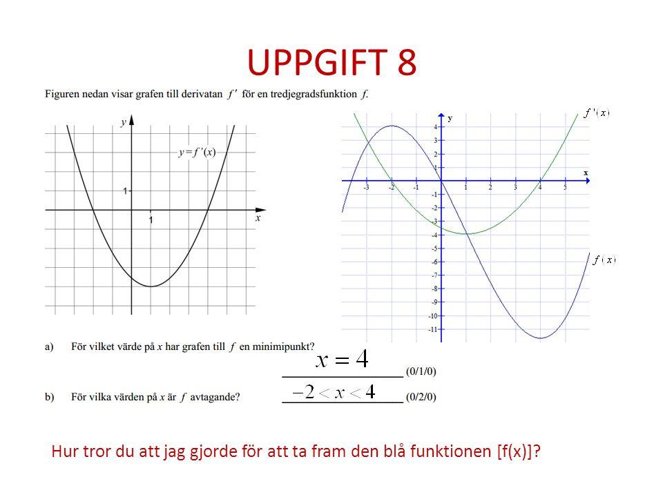 UPPGIFT 8 Hur tror du att jag gjorde för att ta fram den blå funktionen [f(x)]