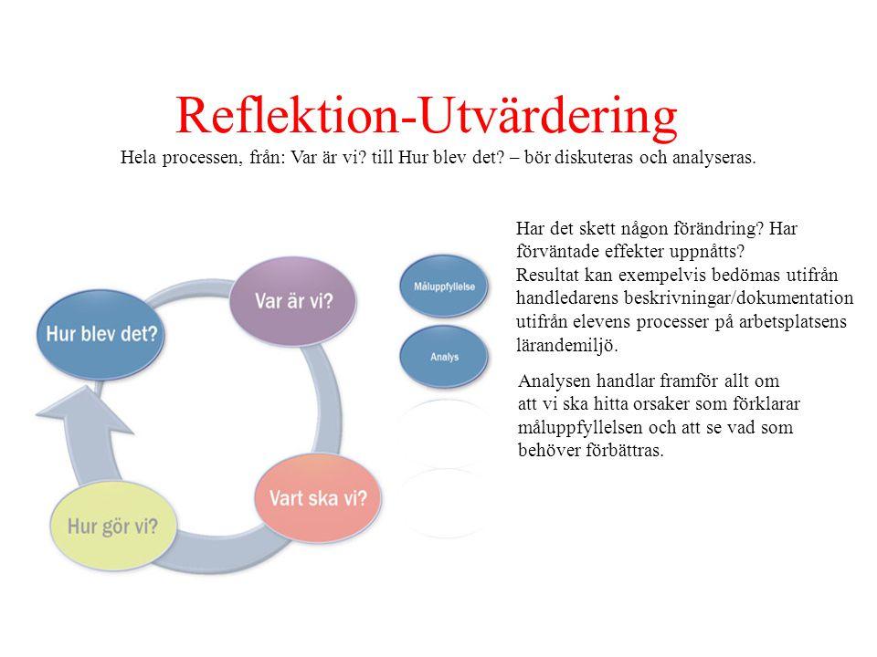 Reflektion-Utvärdering Hela processen, från: Var är vi? till Hur blev det? – bör diskuteras och analyseras. Har det skett någon förändring? Har förvän