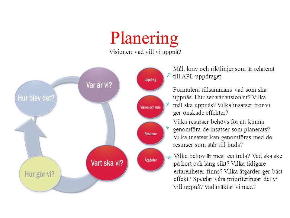 Planering Visioner: vad vill vi uppnå? Mål, krav och riktlinjer som är relaterat till APL-uppdraget Formulera tillsammans vad som ska uppnås. Hur ser
