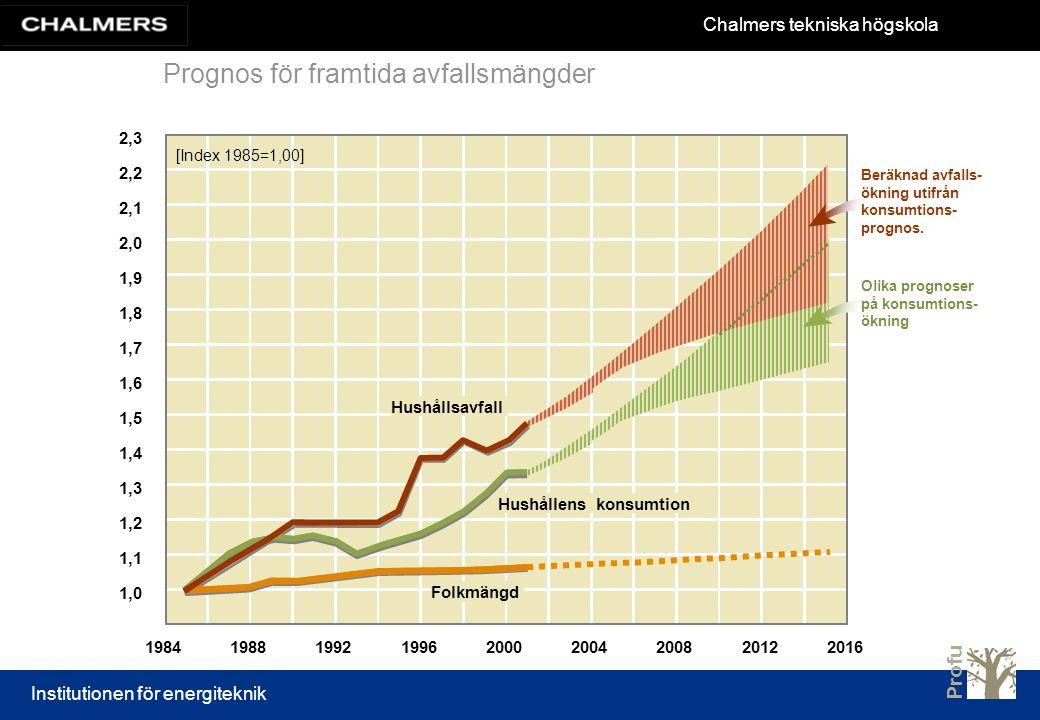 Chalmers tekniska högskola Institutionen för energiteknik Prognos för framtida avfallsmängder Profu