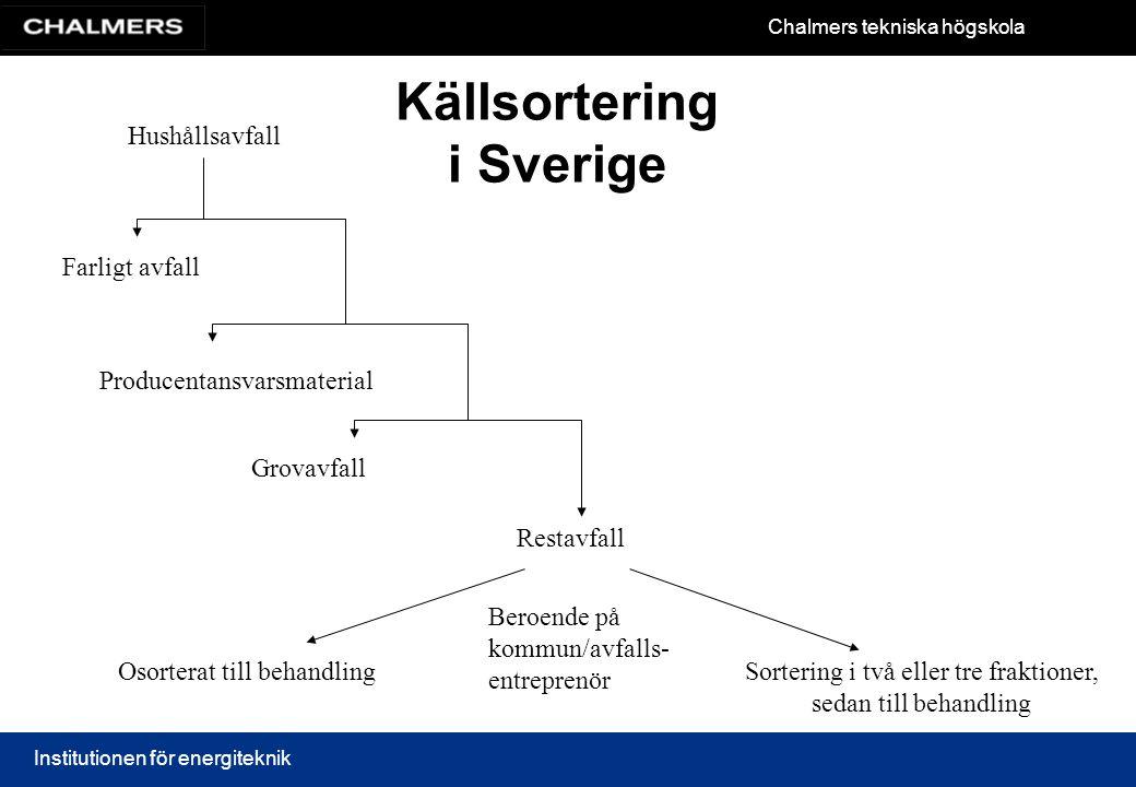 Chalmers tekniska högskola Institutionen för energiteknik Källsortering i Sverige Hushållsavfall Farligt avfall Grovavfall Producentansvarsmaterial Re
