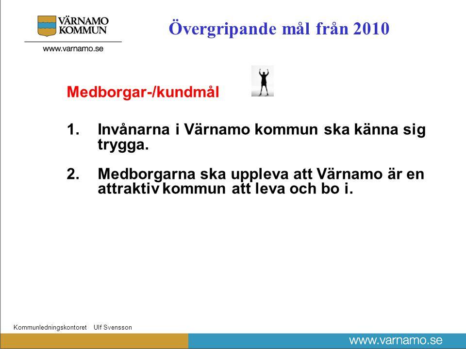Kommunledningskontoret Ulf Svensson Medborgar-/kundmål 1.Invånarna i Värnamo kommun ska känna sig trygga.