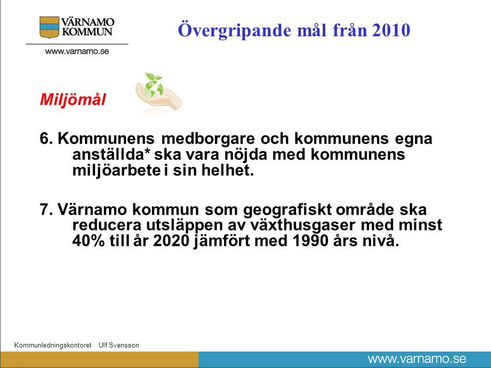 Kommunledningskontoret Ulf Svensson Miljömål 6.