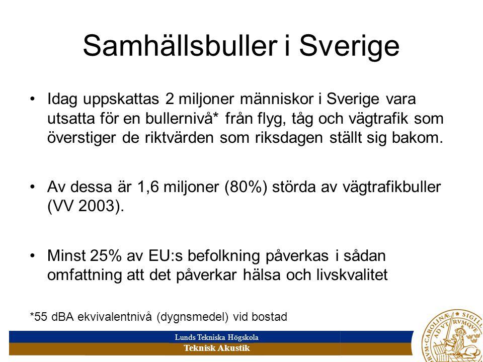 Lunds Tekniska Högskola Teknisk Akustik Samhällsbuller i Sverige Idag uppskattas 2 miljoner människor i Sverige vara utsatta för en bullernivå* från flyg, tåg och vägtrafik som överstiger de riktvärden som riksdagen ställt sig bakom.