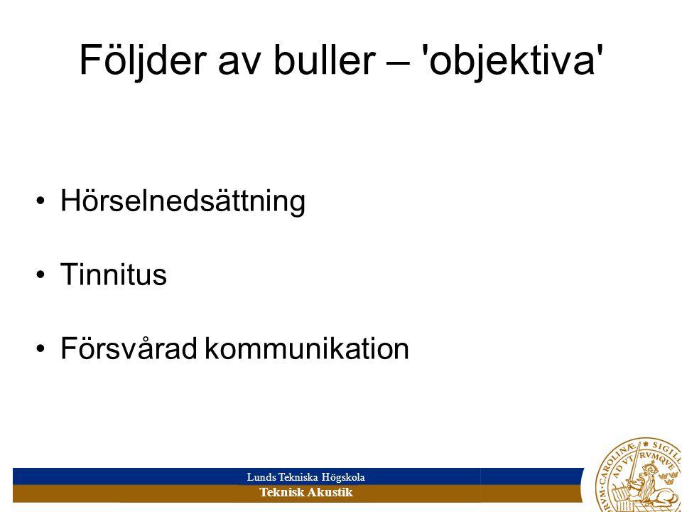 Lunds Tekniska Högskola Teknisk Akustik Följder av buller – objektiva Hörselnedsättning Tinnitus Försvårad kommunikation