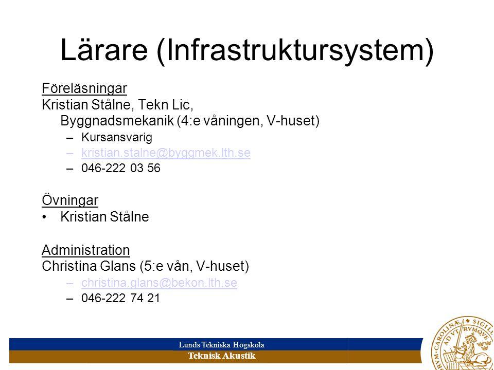 Lunds Tekniska Högskola Teknisk Akustik Lärare (Infrastruktursystem) Föreläsningar Kristian Stålne, Tekn Lic, Byggnadsmekanik (4:e våningen, V-huset) –Kursansvarig – kristian.stalne@byggmek.lth.se kristian.stalne@byggmek.lth.se –046-222 03 56 Övningar Kristian Stålne Administration Christina Glans (5:e vån, V-huset) – christina.glans@bekon.lth.se christina.glans@bekon.lth.se –046-222 74 21