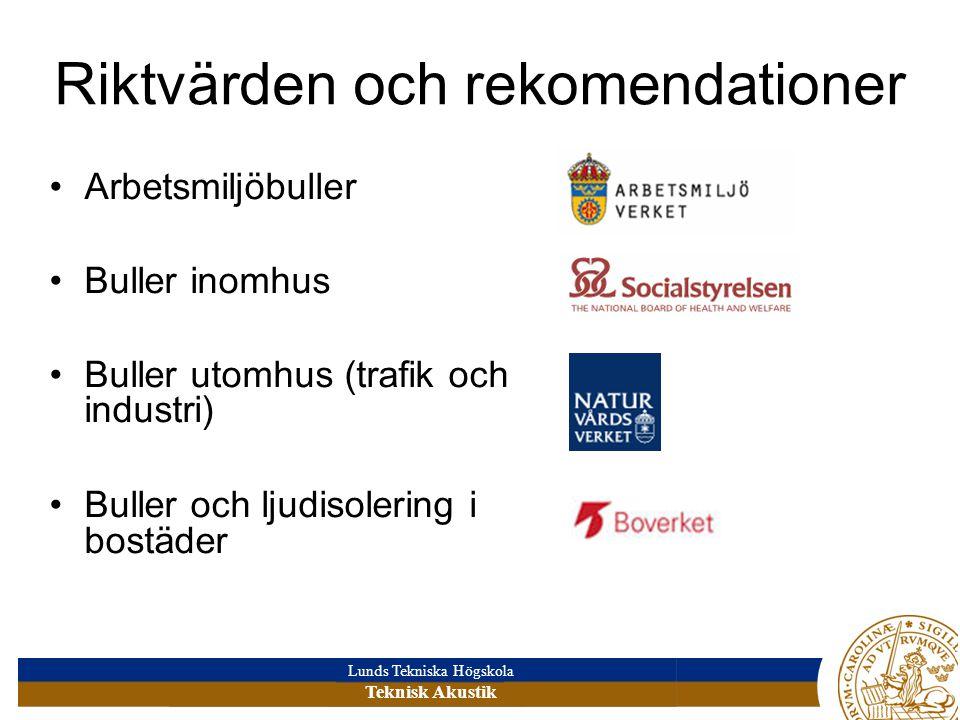 Lunds Tekniska Högskola Teknisk Akustik Riktvärden och rekomendationer Arbetsmiljöbuller Buller inomhus Buller utomhus (trafik och industri) Buller och ljudisolering i bostäder