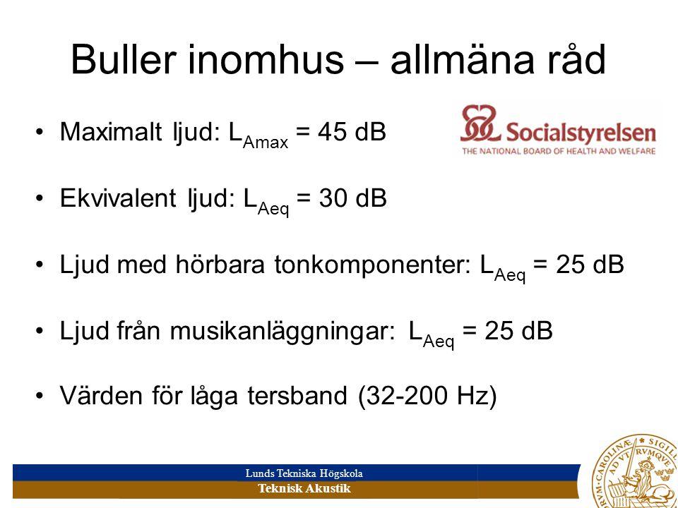Lunds Tekniska Högskola Teknisk Akustik Buller inomhus – allmäna råd Maximalt ljud: L Amax = 45 dB Ekvivalent ljud: L Aeq = 30 dB Ljud med hörbara tonkomponenter: L Aeq = 25 dB Ljud från musikanläggningar: L Aeq = 25 dB Värden för låga tersband (32-200 Hz)