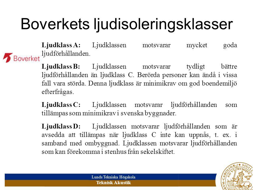 Lunds Tekniska Högskola Teknisk Akustik Ljudklass A: Ljudklassen motsvarar mycket goda ljudförhållanden.
