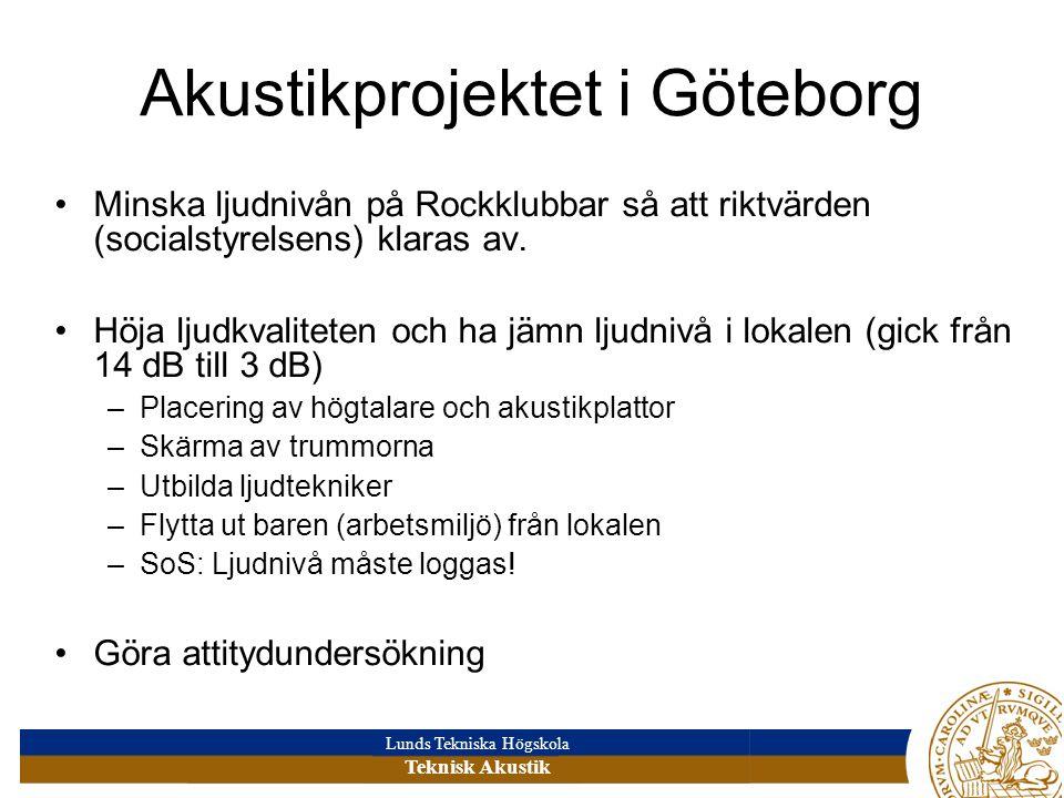 Lunds Tekniska Högskola Teknisk Akustik Akustikprojektet i Göteborg Minska ljudnivån på Rockklubbar så att riktvärden (socialstyrelsens) klaras av.