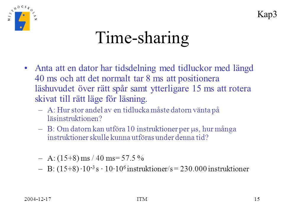 2004-12-17ITM15 Time-sharing Anta att en dator har tidsdelning med tidluckor med längd 40 ms och att det normalt tar 8 ms att positionera läshuvudet ö