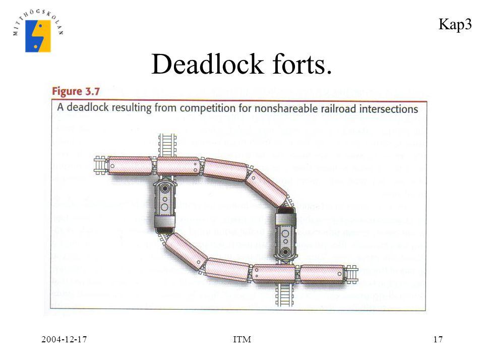 2004-12-17ITM17 Deadlock forts. Kap3