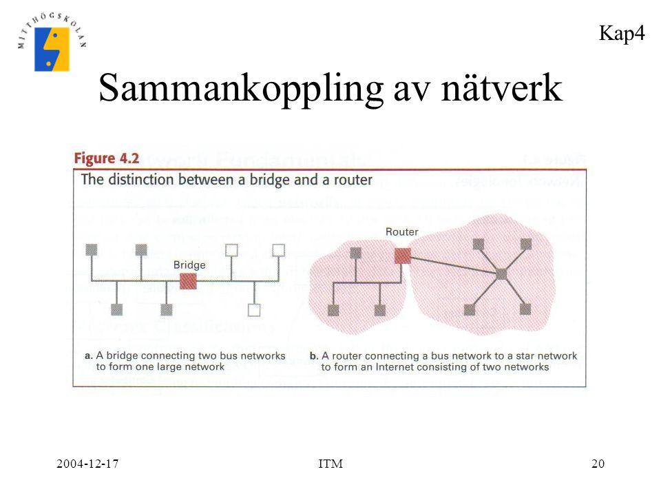2004-12-17ITM20 Sammankoppling av nätverk Kap4