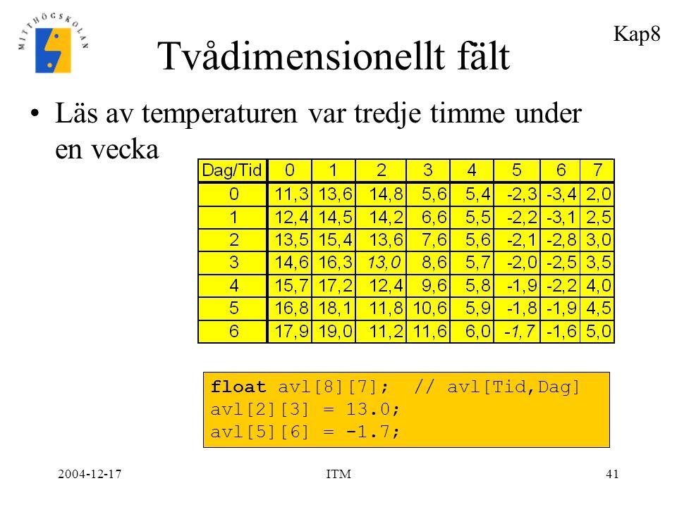 2004-12-17ITM41 Tvådimensionellt fält Läs av temperaturen var tredje timme under en vecka float avl[8][7]; // avl[Tid,Dag] avl[2][3] = 13.0; avl[5][6]