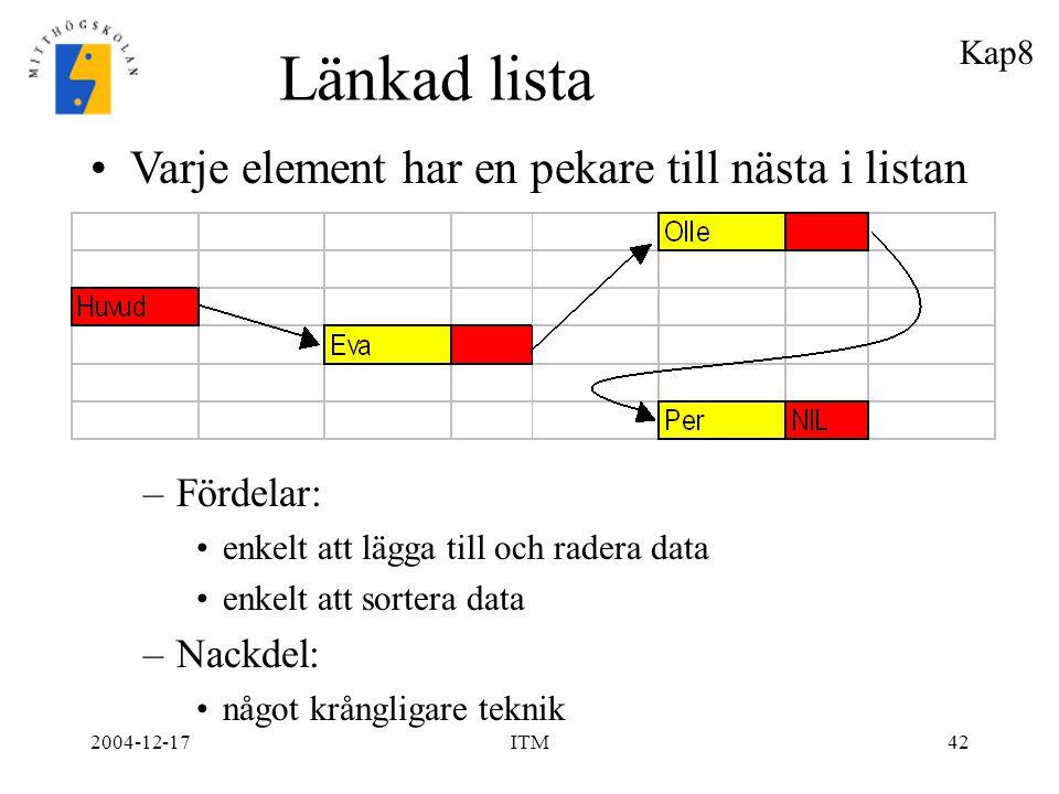 2004-12-17ITM42 Länkad lista Varje element har en pekare till nästa i listan –Fördelar: enkelt att lägga till och radera data enkelt att sortera data