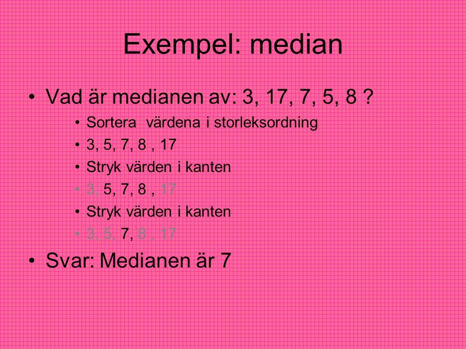 Exempel: median Vad är medianen av: 3, 17, 7, 5, 8 ? Sortera värdena i storleksordning 3, 5, 7, 8, 17 Stryk värden i kanten 3, 5, 7, 8, 17 Stryk värde