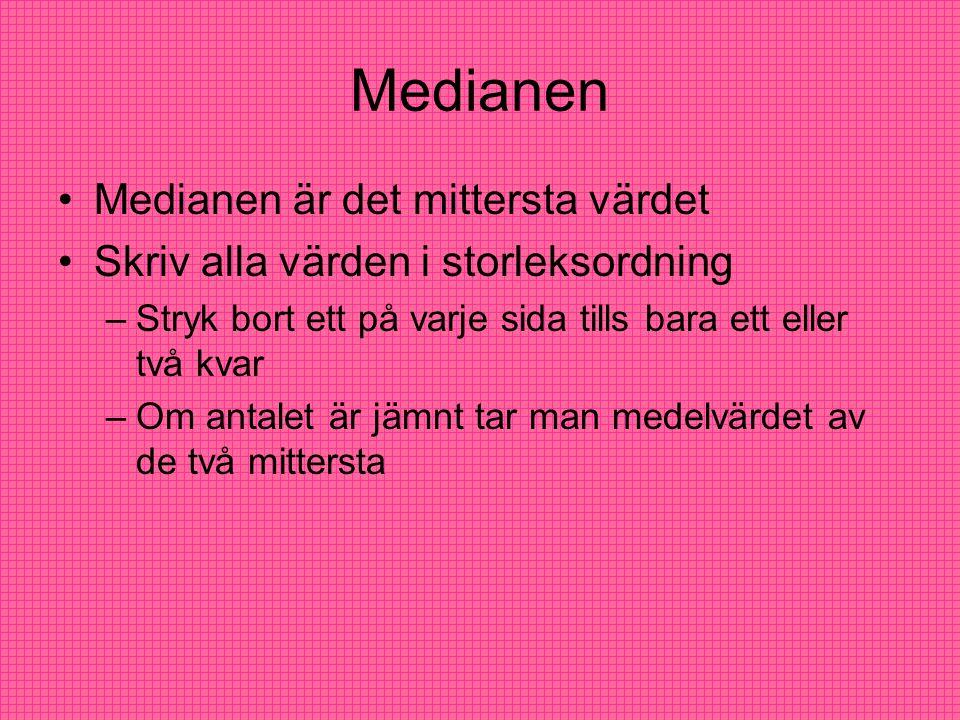 Exempel: median Vad är medianen av: 3, 17, 7, 5, 8 .