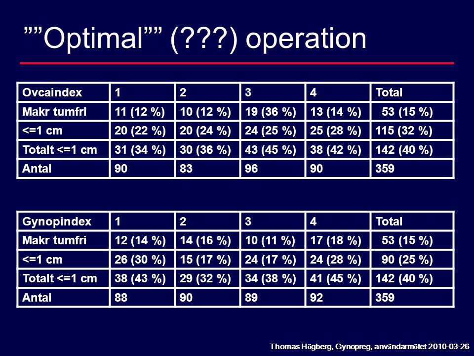 Ovcaindex1234Total Makr tumfri11 (12 %)10 (12 %)19 (36 %)13 (14 %) 53 (15 %) <=1 cm20 (22 %)20 (24 %)24 (25 %)25 (28 %)115 (32 %) Totalt <=1 cm31 (34