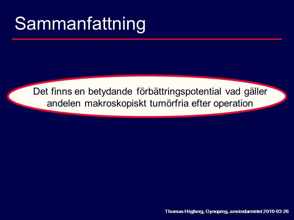 Sammanfattning Thomas H ö gberg, Gynopreg, anv ä ndarm ö tet 2010-03-26 Det finns en betydande förbättringspotential vad gäller andelen makroskopiskt