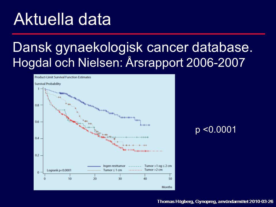 Dansk gynaekologisk cancer database. Hogdal och Nielsen: Årsrapport 2006-2007 Aktuella data Thomas H ö gberg, Gynopreg, anv ä ndarm ö tet 2010-03-26 p