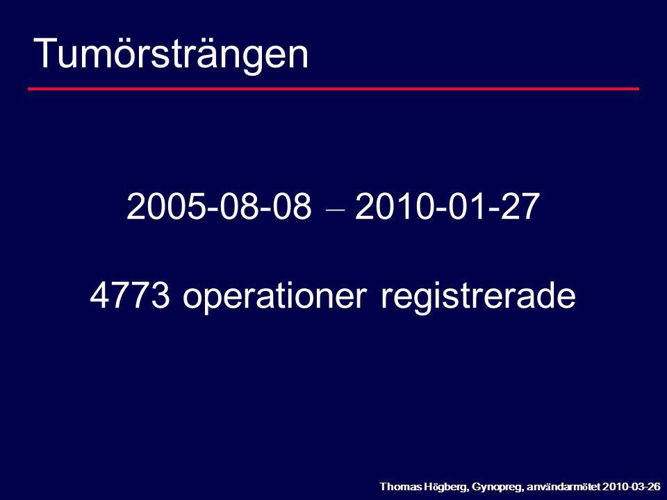 Tumörsträngen 2005-08-08 – 2010-01-27 4773 operationer registrerade Thomas H ö gberg, Gynopreg, anv ä ndarm ö tet 2010-03-26
