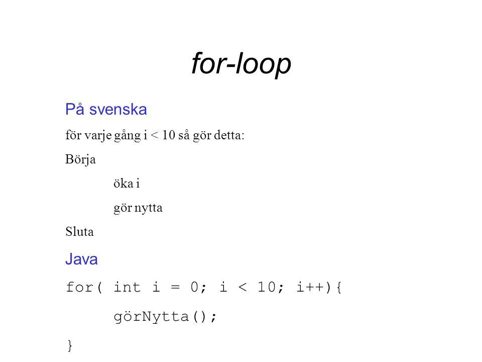 for-loop På svenska för varje gång i < 10 så gör detta: Börja öka i gör nytta Sluta Java for( int i = 0; i < 10; i++){ görNytta(); }