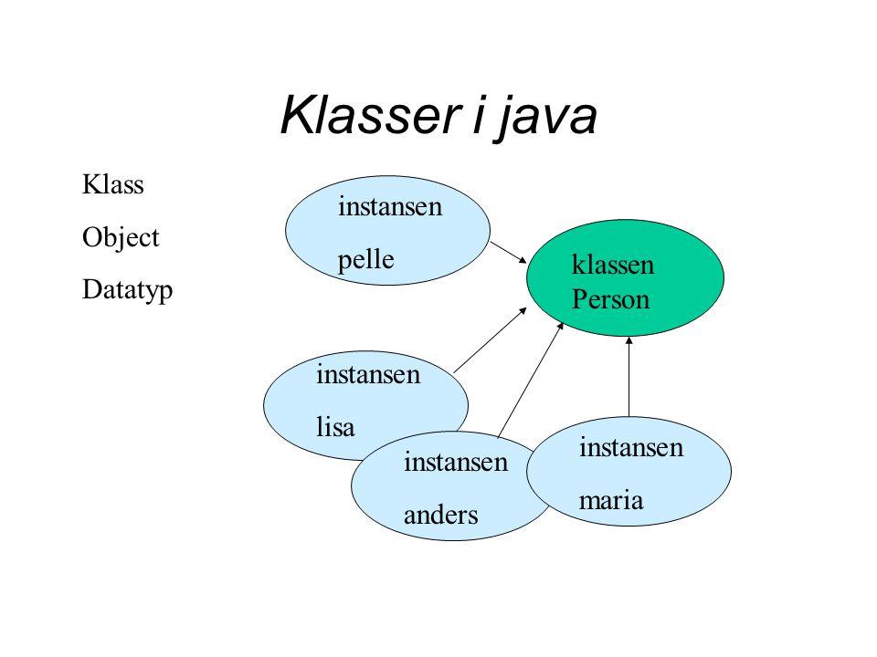 Klasser i java Klass Object Datatyp klassen Person instansen lisa instansen anders instansen maria instansen pelle