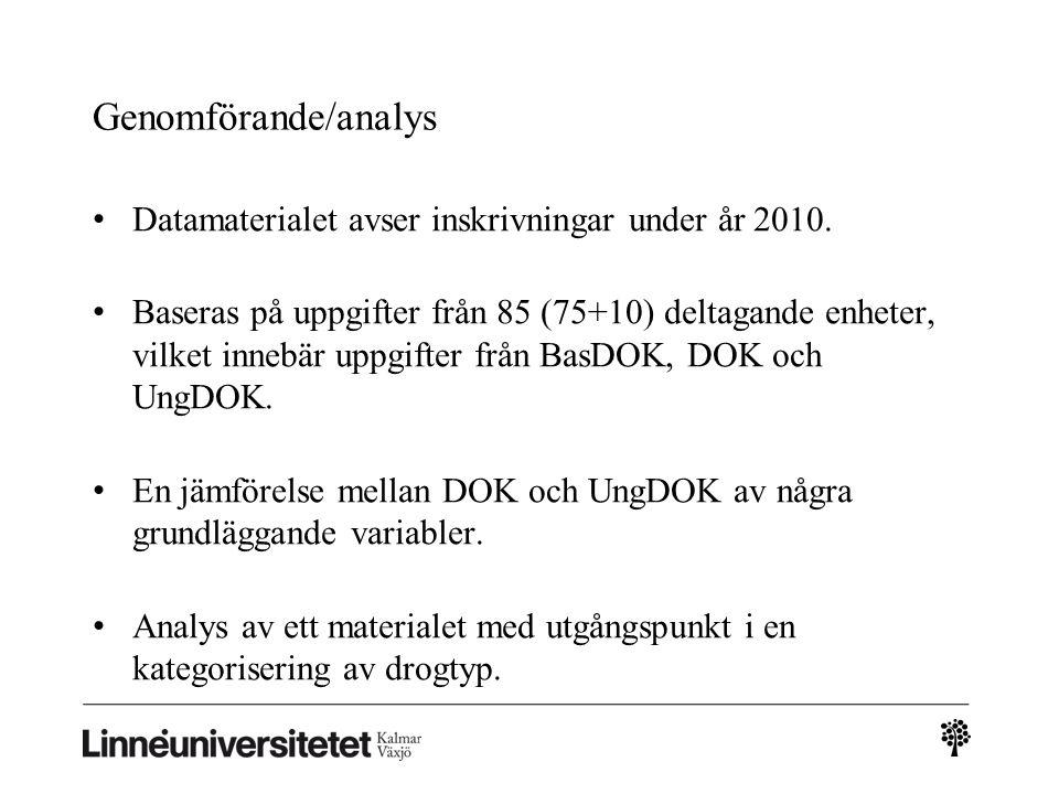 Genomförande/analys Datamaterialet avser inskrivningar under år 2010.