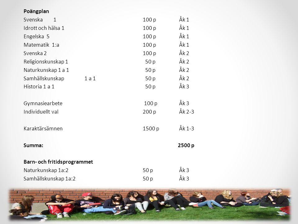 Poängplan Svenska 1 100 p Åk 1 Idrott och hälsa 1 100 p Åk 1 Engelska 5100 p Åk 1 Matematik 1:a100 p Åk 1 Svenska 2100 p Åk 2 Religionskunskap 1 50 p Åk 2 Naturkunskap 1 a 1 50 p Åk 2 Samhällskunskap 1 a 1 50 p Åk 2 Historia 1 a 1 50 p Åk 3 Gymnasiearbete 100 p Åk 3 Individuellt val 200 p Åk 2-3 Karaktärsämnen 1500 p Åk 1-3 Summa: 2500 p Barn- och fritidsprogrammet Naturkunskap 1a:250 p Åk 3 Samhällskunskap 1a:250 p Åk 3