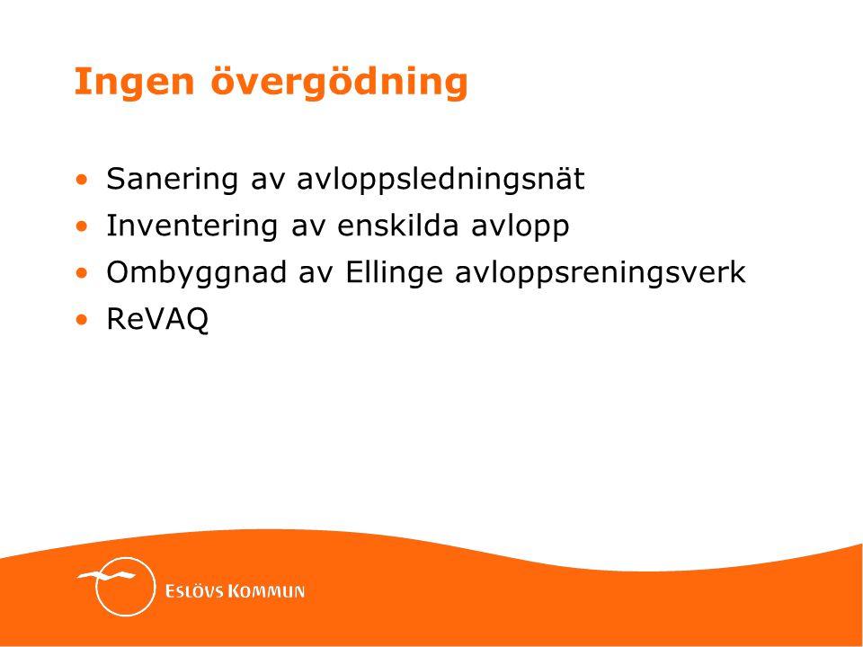 Ingen övergödning Sanering av avloppsledningsnät Inventering av enskilda avlopp Ombyggnad av Ellinge avloppsreningsverk ReVAQ