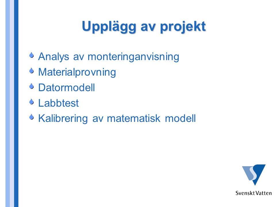 Upplägg av projekt Analys av monteringanvisning Materialprovning Datormodell Labbtest Kalibrering av matematisk modell