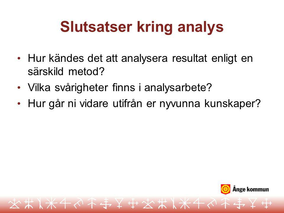 Slutsatser kring analys Hur kändes det att analysera resultat enligt en särskild metod.
