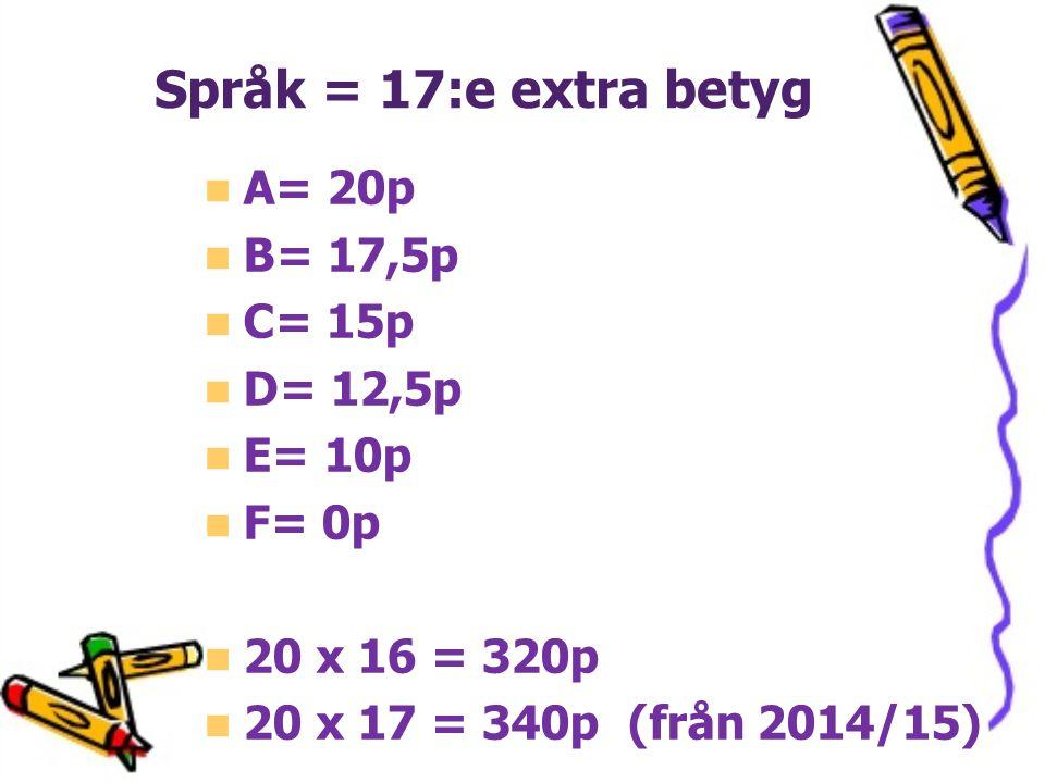 Språk = 17:e extra betyg A= 20p B= 17,5p C= 15p D= 12,5p E= 10p F= 0p 20 x 16 = 320p 20 x 17 = 340p (från 2014/15)