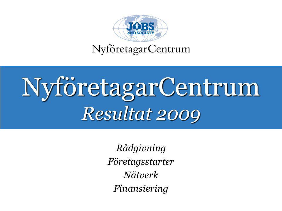 Tjänstesektor65%(64%) Handel27% (27%) Industri/hantverk8%(9%) Resultat 2009 NyföretagarCentrum Sektorer