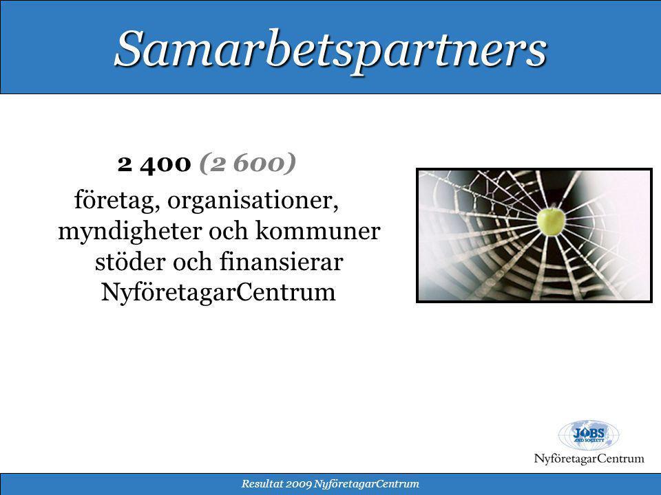 2 400 (2 600) företag, organisationer, myndigheter och kommuner stöder och finansierar NyföretagarCentrum Resultat 2009 NyföretagarCentrum Samarbetspartners