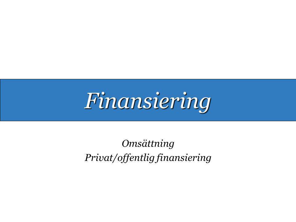 Omsättning Privat/offentlig finansiering Finansiering